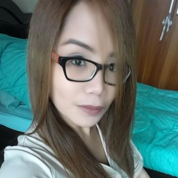 marianne, 29, Dubai, United Arab Emirates
