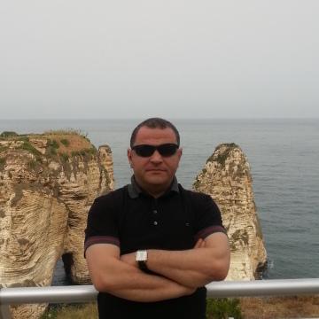 amr, 54, Cairo, Egypt