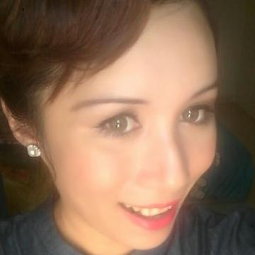 Irene, 37, Kuala Lumpur, Malaysia