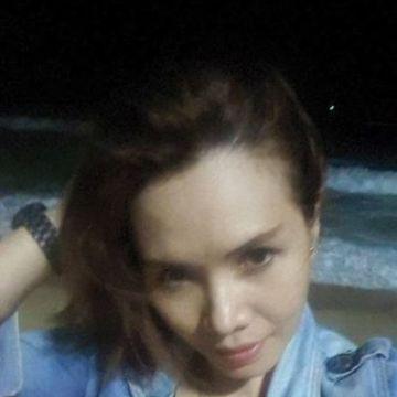 I Risa, 39, Don Mueang, Thailand