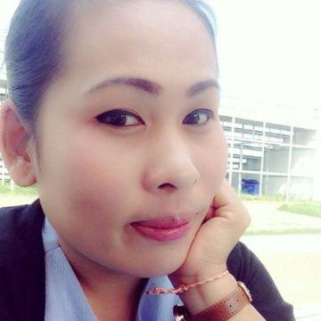 numnim khawkhan, 33, Bangkok, Thailand
