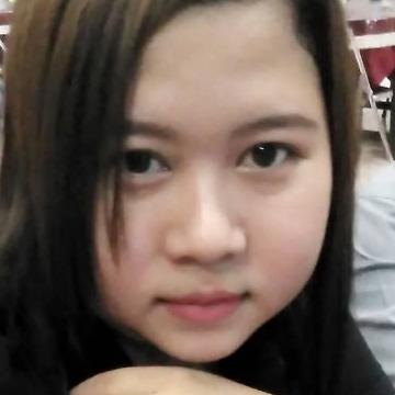 Wiwin, 24, Jakarta, Indonesia