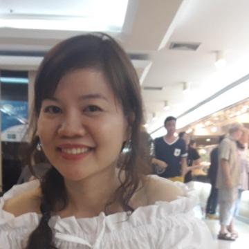 Suong, 35, Ho Chi Minh City, Vietnam