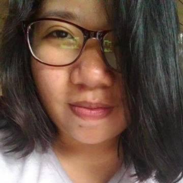 Hannah Claire Nablo, 24, Pilar, Philippines