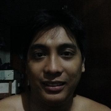 Zaldwin Abaquin, 32, Calamba, Philippines