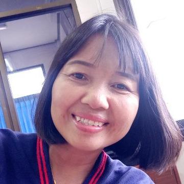 Pim Sakol, 43, Ban Phai, Thailand