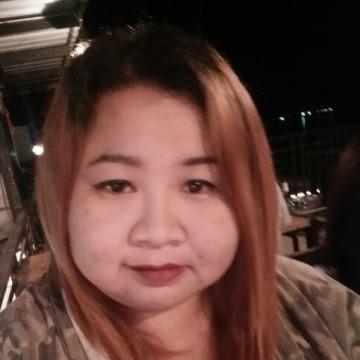 Nuy, 28, Bangkok, Thailand