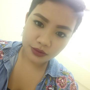 Maria Elena, 27, Porac, Philippines