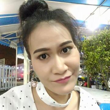 Sirirat, 28, Bangkok, Thailand