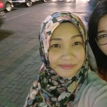 Riz, 33, Surabaya, Indonesia