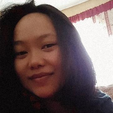 Christine joy Simon, 21, Tarlac City, Philippines