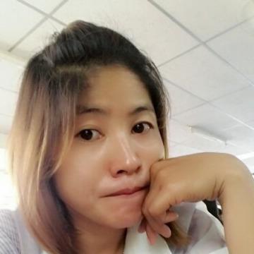 สุชญา  มีพาด, 37, Phitsanulok, Thailand