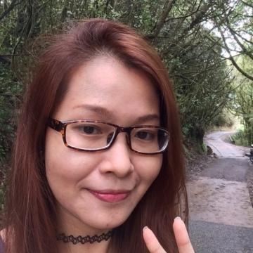 Lemonsirus, 32, Ho Chi Minh City, Vietnam
