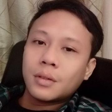 Wts+6281297478545, 29, Jakarta, Indonesia
