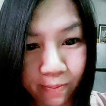 Bright Lit, 35, Warin Chamrap, Thailand