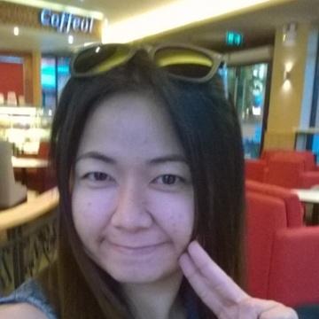 Uthaiwan Namechoei, 37, Bangkok, Thailand