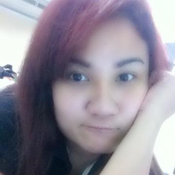 Thannicta Krasae, 40, Bang Kapi, Thailand
