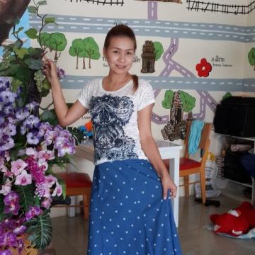 Kai, 36, Thai, Vietnam