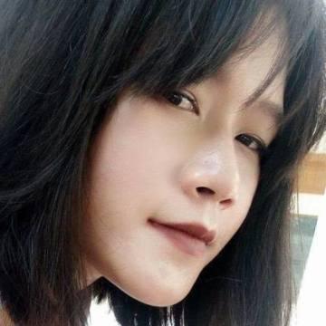 Wara Noey, 24, Bangkok, Thailand