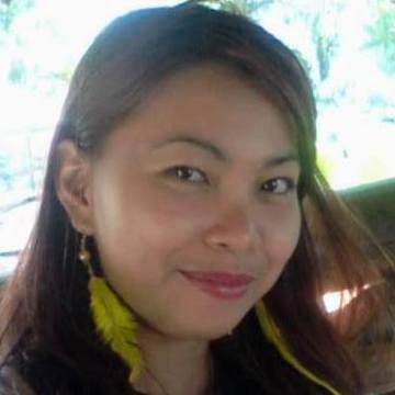 Rowena Manigos, 27, Bacolod City, Philippines