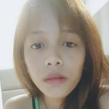Phoebe Kate Sollac, 21, Manila, Philippines