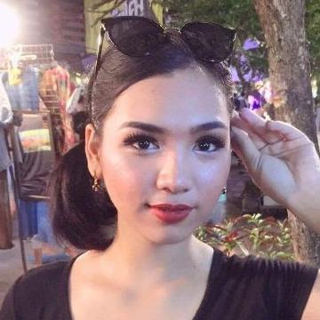 Prapai Chaihong, 23, Lam Luk Ka, Thailand
