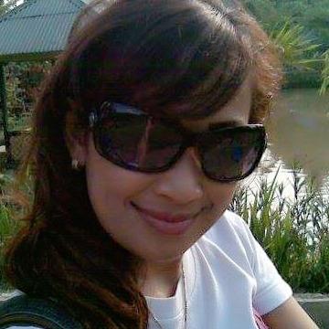 Tania, 30, Jakarta, Indonesia