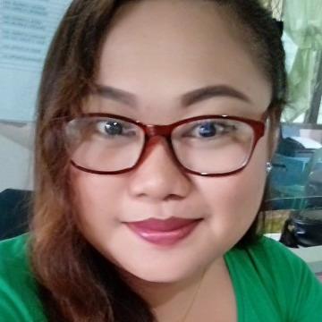 Ms. Mae, 27, Manila, Philippines