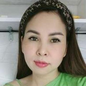 Karen, 46, Cebu, Philippines